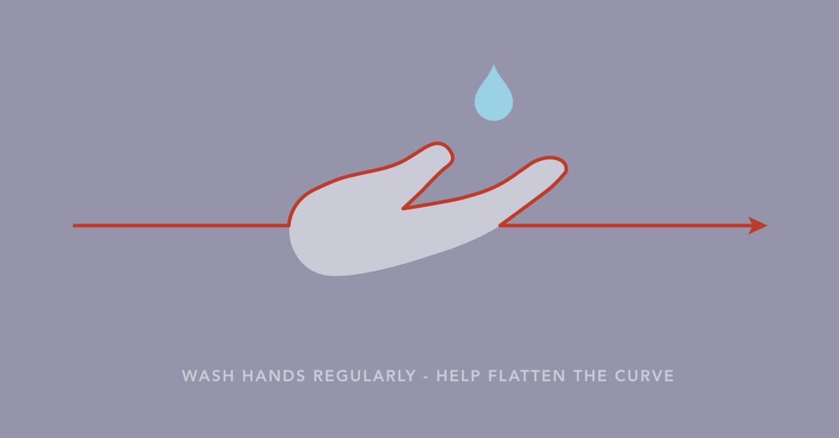 Πλύσιμο χεριών για την επιπέδωση της καμπύλης