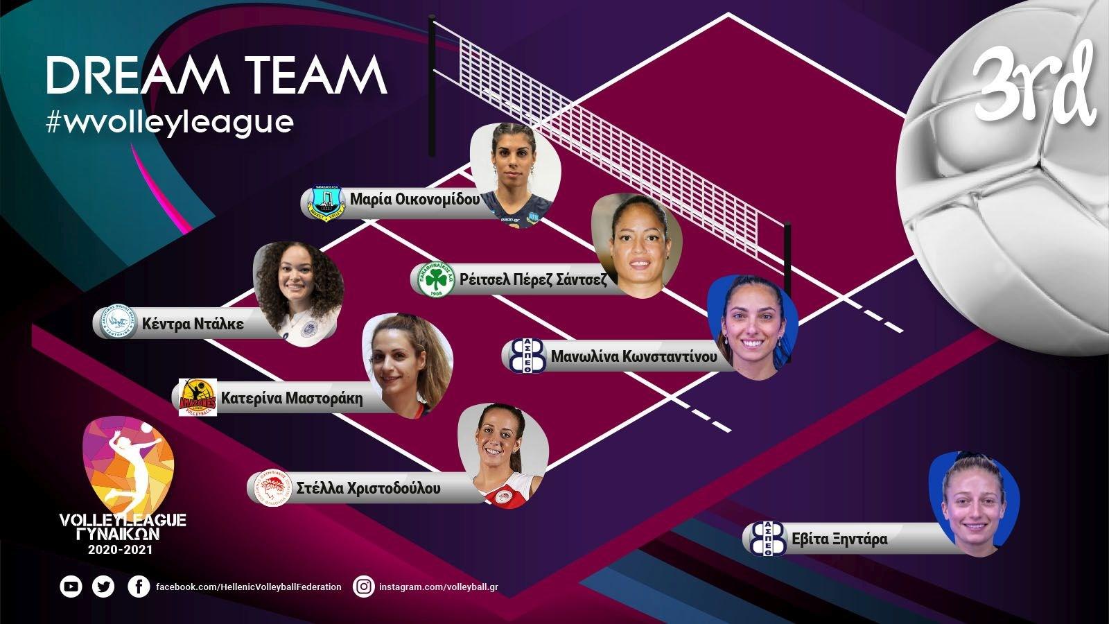 Dream team 3ης αγωνιστικής στη Volleyleague
