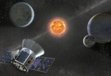 TESS και εξωπλανήτες